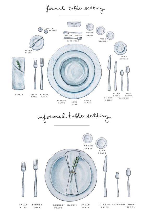 Il bon ton a tavola